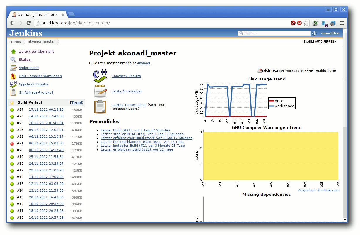 "Der Jenkins-Job ""akonadi_master"" im Überblick"